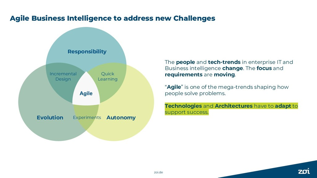 Agile Business Intelligence to address new Chal...