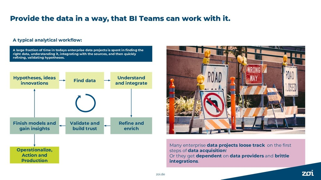 Provide the data in a way, that BI Teams can wo...