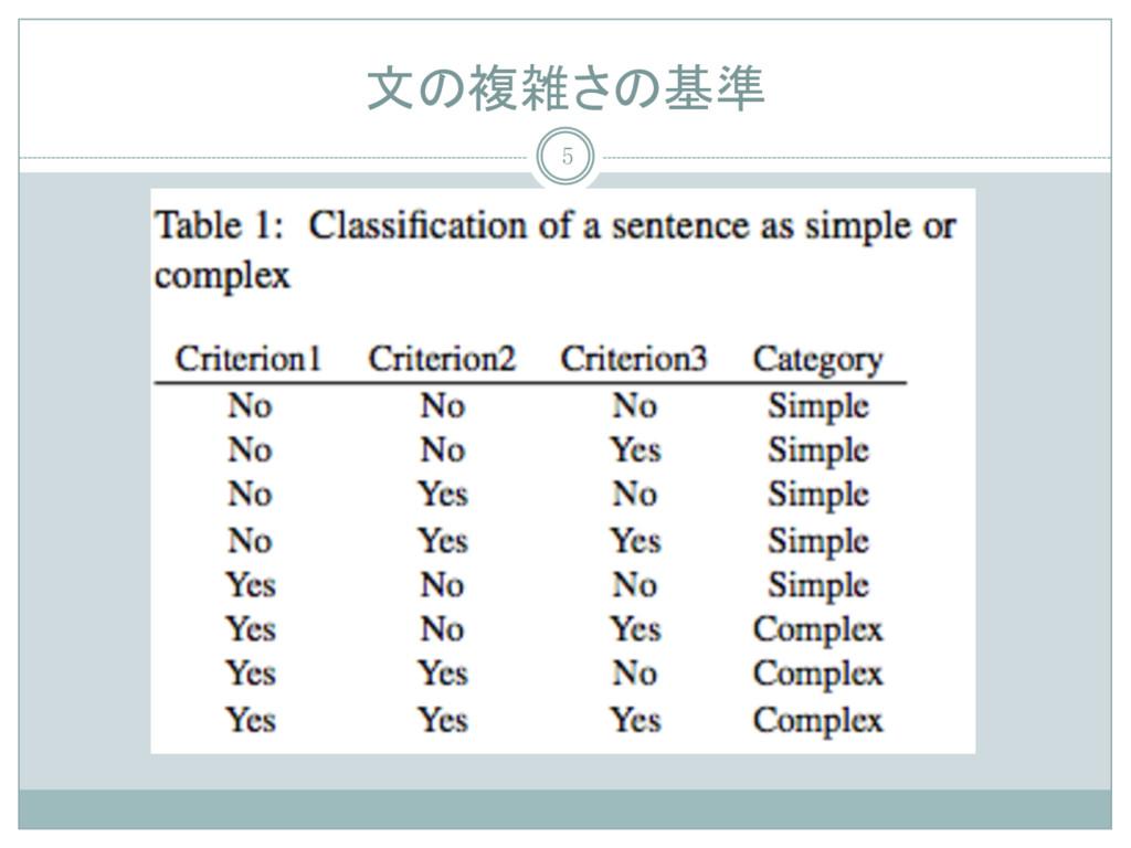 文の複雑さの基準 5