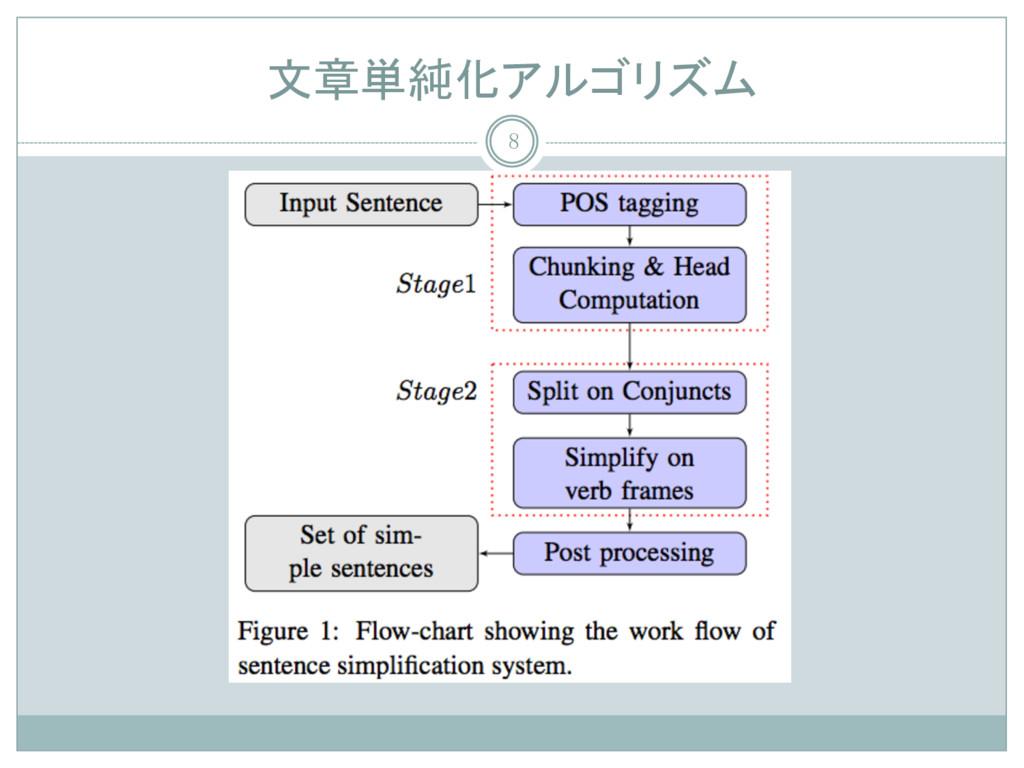 文章単純化アルゴリズム 8