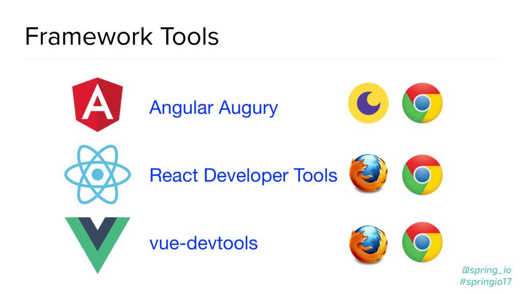 @spring_io #springio17 Framework Tools Angular ...