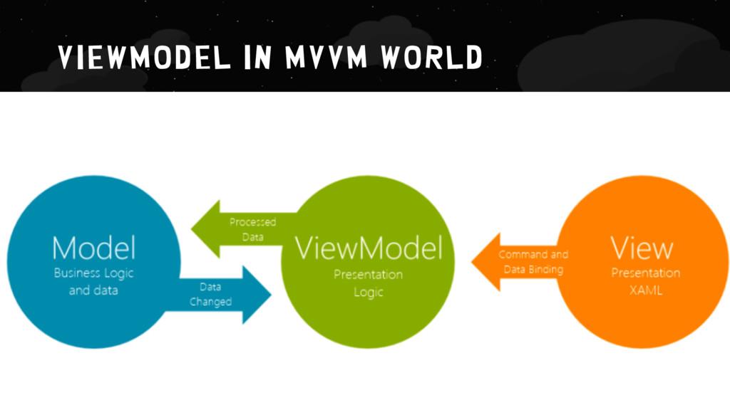 ViewModel in MVVM world