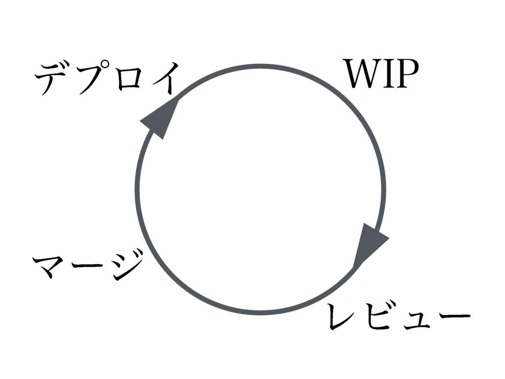 8*1 ϨϏϡʔ Ϛʔδ σϓϩΠ