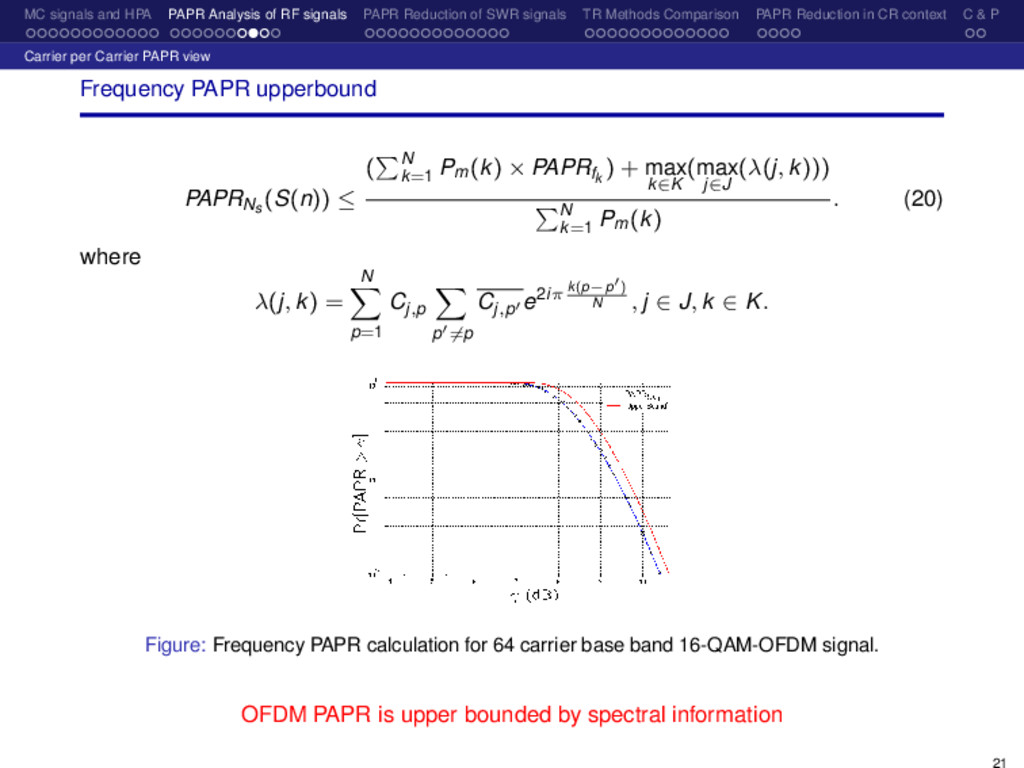 MC signals and HPA PAPR Analysis of RF signals ...