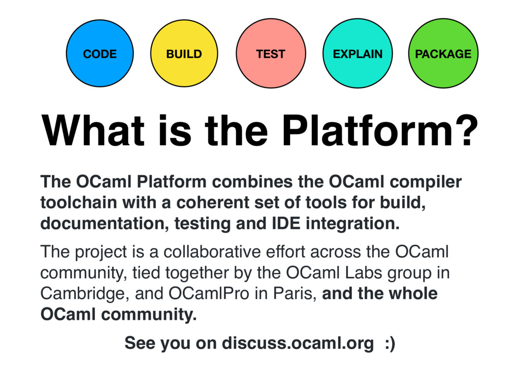 What is the Platform? BUILD TEST EXPLAIN PACKAG...