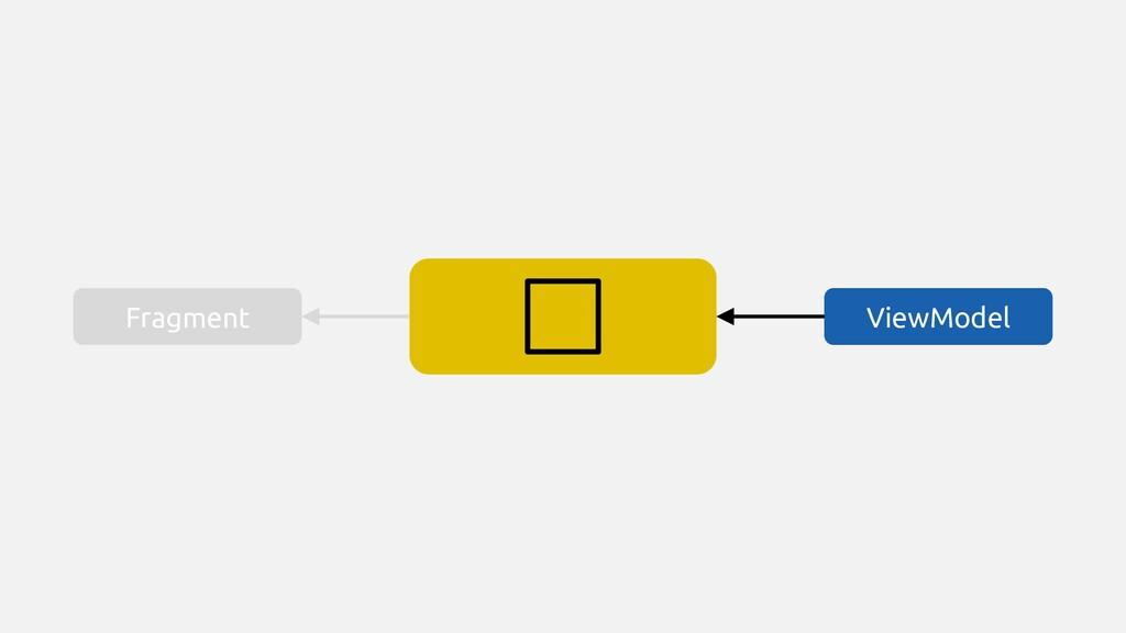 ViewModel Fragment