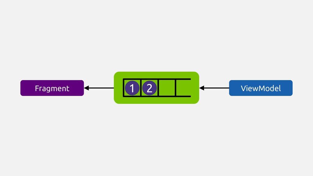 ViewModel Fragment 1 2