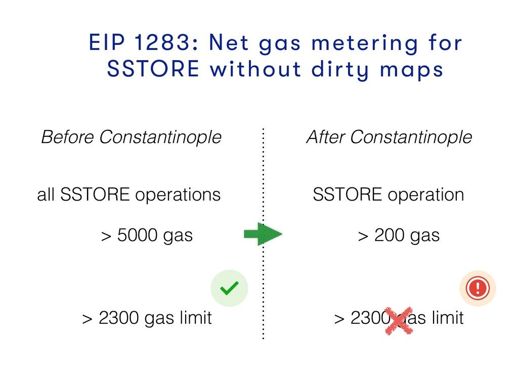 EIP 1283: Net gas metering for SSTORE without d...
