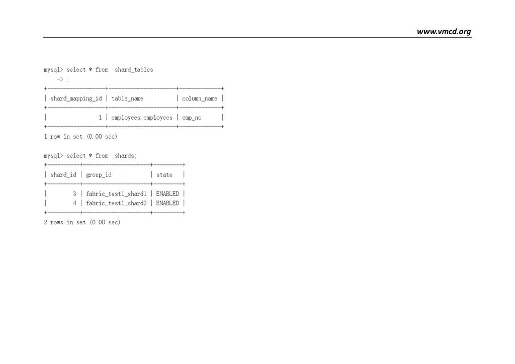 www.vmcd.org mysql> select * from shard_tables ...