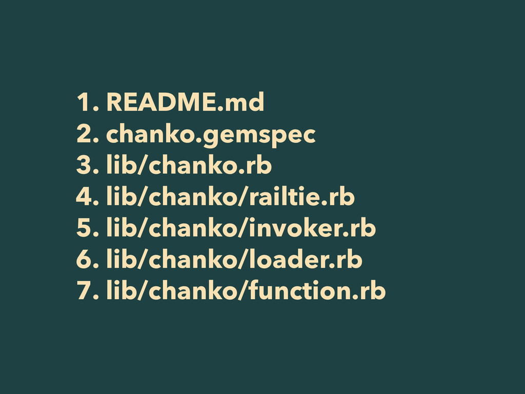 1. README.md 2. chanko.gemspec 3. lib/chanko.rb...