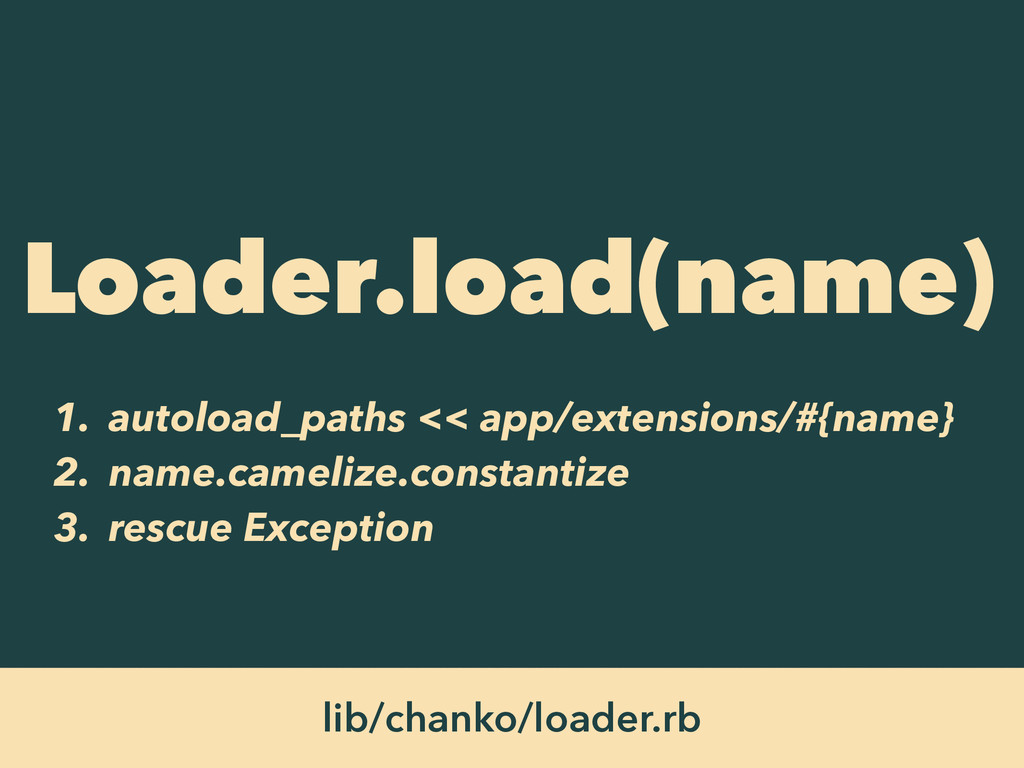 Loader.load(name) 1. autoload_paths << app/exte...