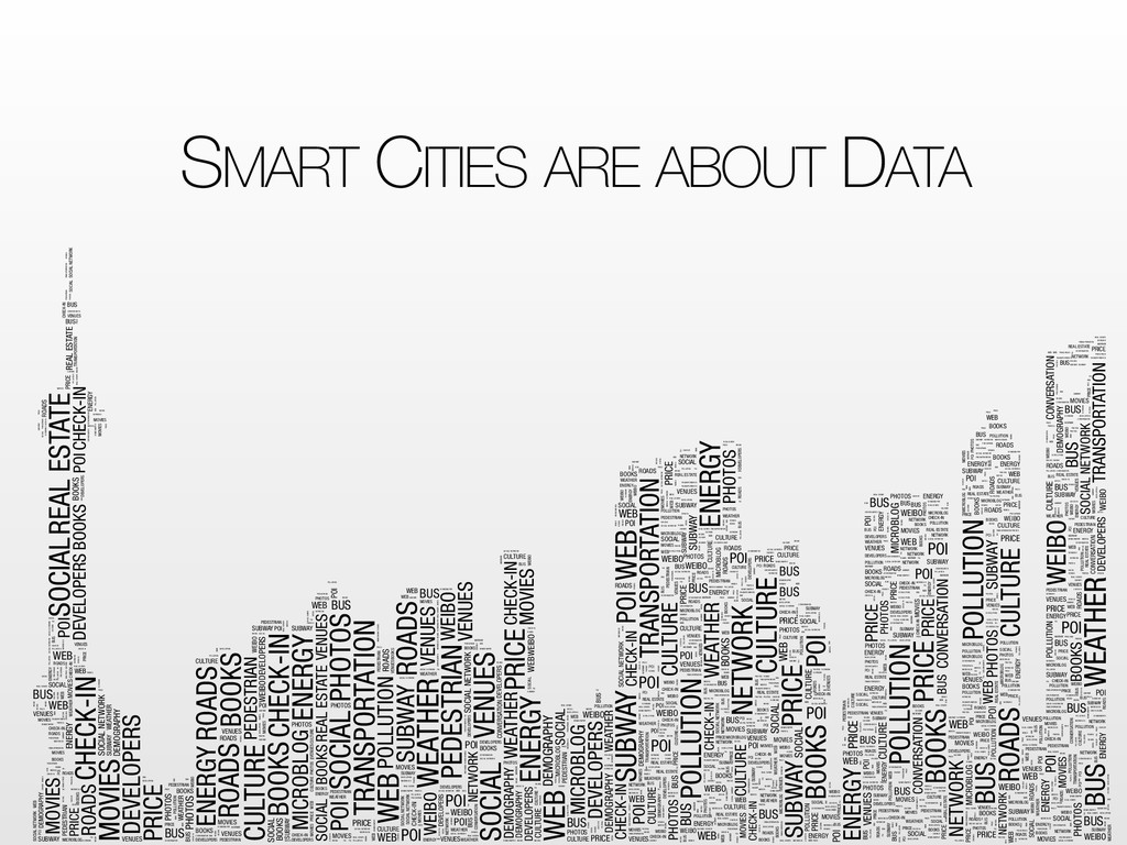 SMART CITIES ARE ABOUT DATA REAL ESTATE SOCIAL ...
