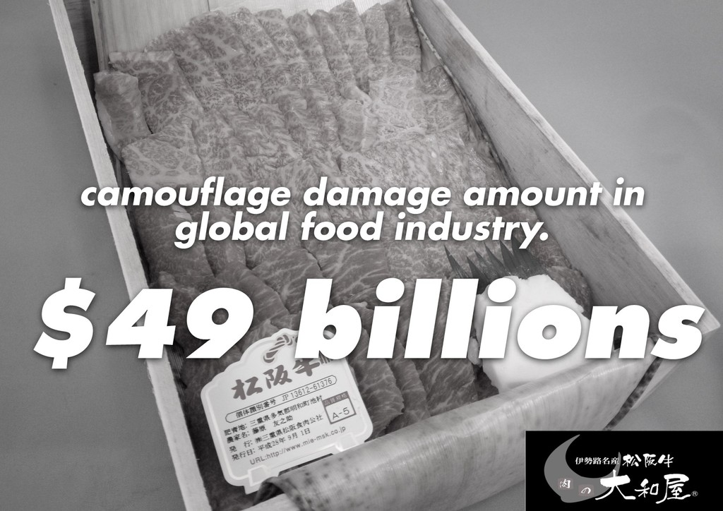 camouflage damage amount in global food industr...