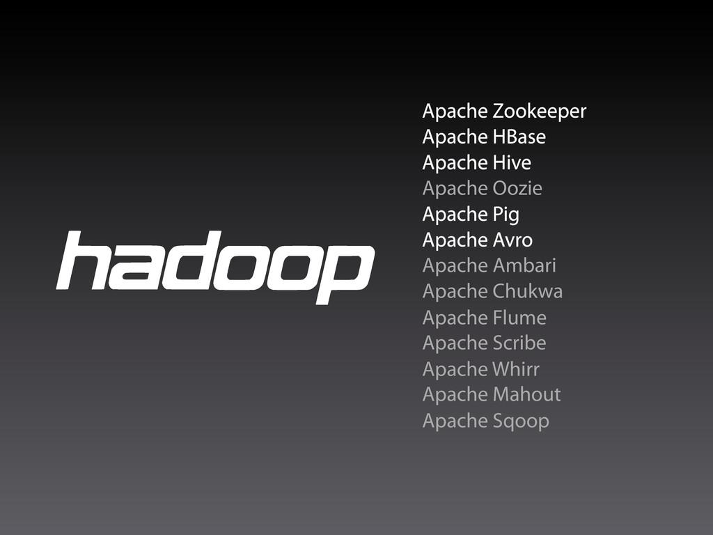 Apache Zookeeper Apache HBase Apache Hive Apach...