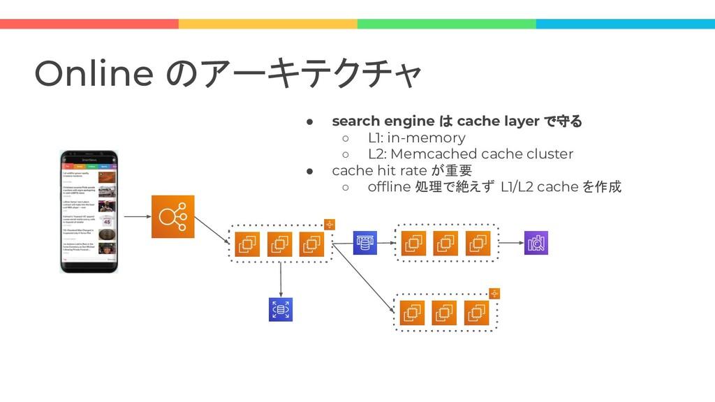 Online のアーキテクチャ ● search engine は cache layer で...