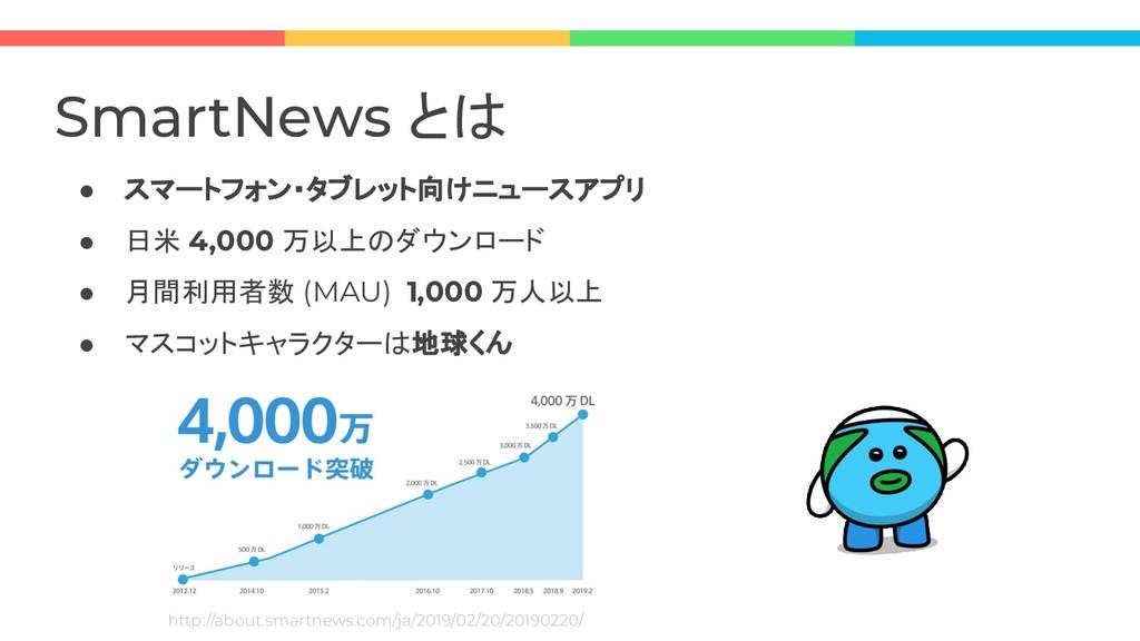 ● スマートフォン・タブレット向けニュースアプリ ● 日米 4,000 万以上のダウンロード ...