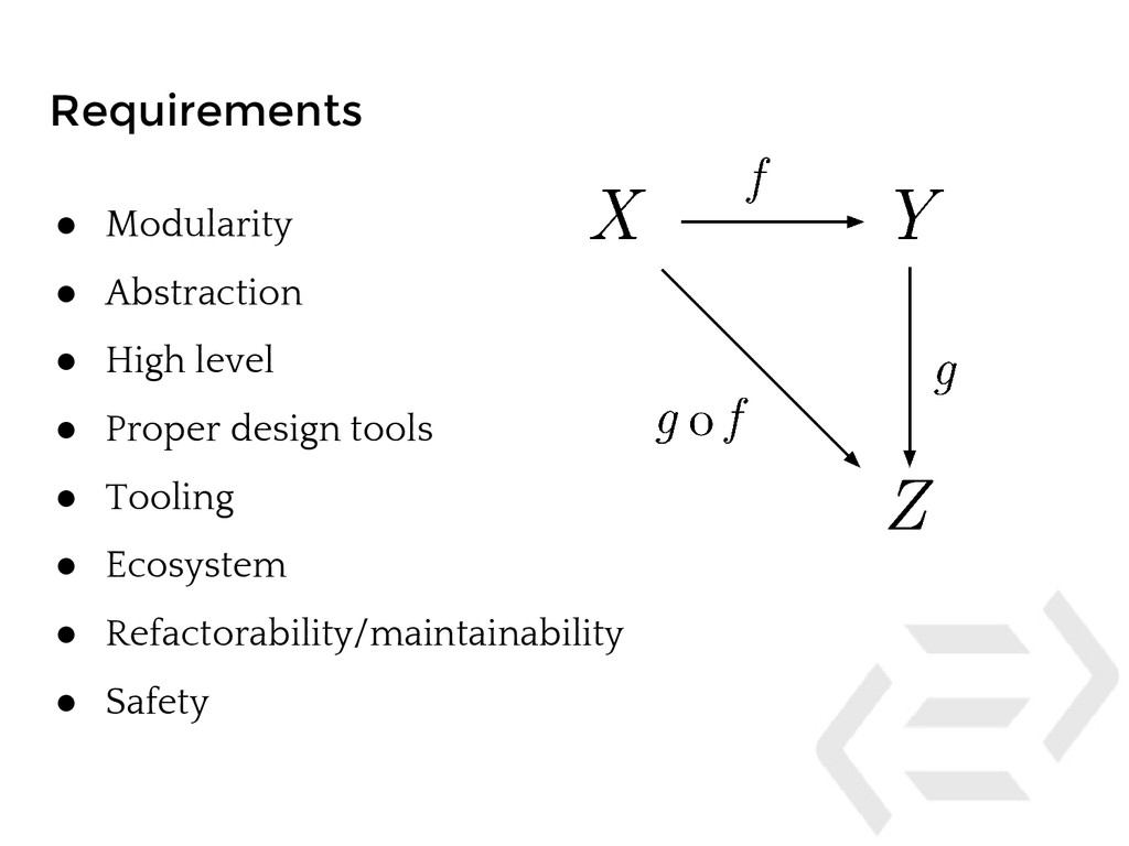 Requirements ● Modularity ● Abstraction ● High ...