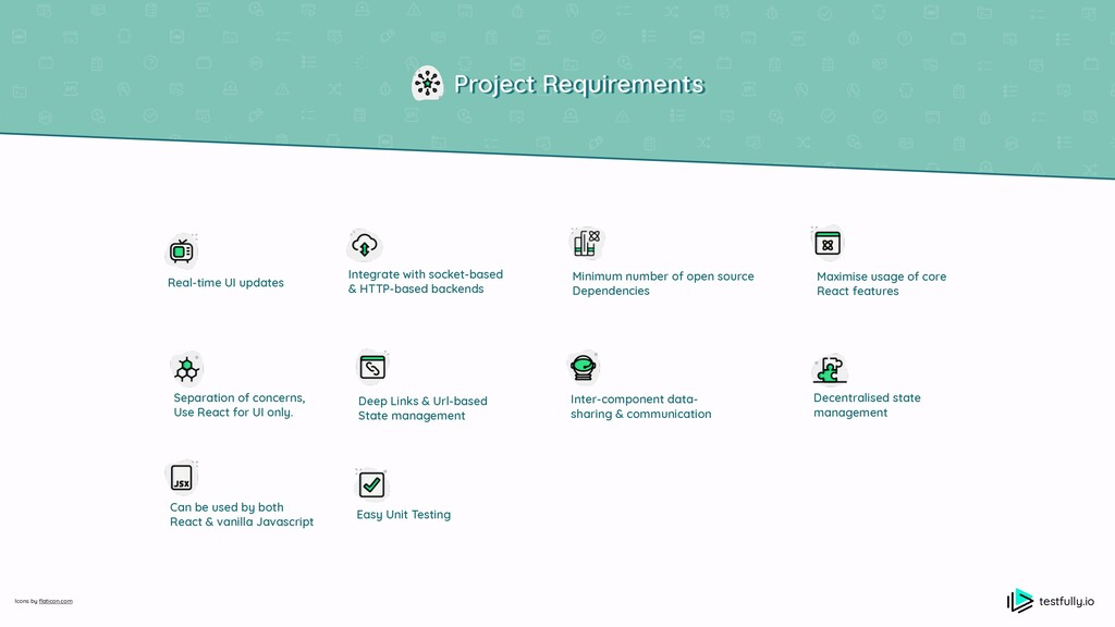 testfully.io Project Requirements Integrate wit...