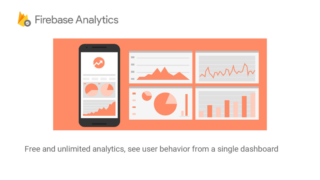 Free and unlimited analytics, see user behavior...