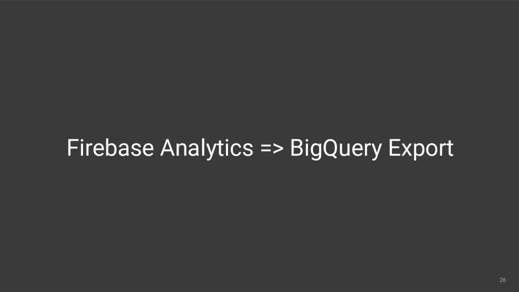 26 App Development 26 26 Firebase Analytics => ...