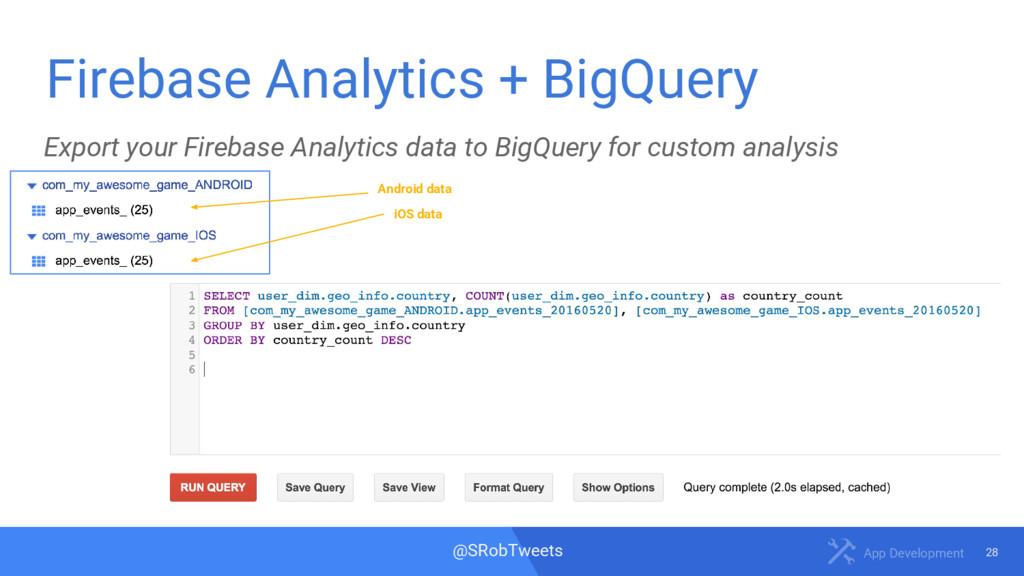 28 App Development @SRobTweets Firebase Analyti...