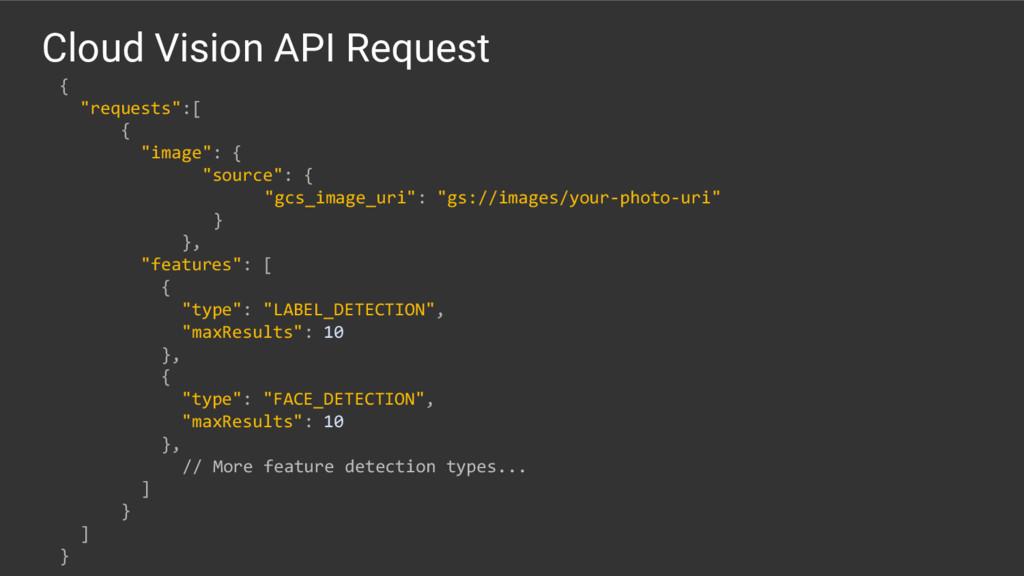 "Cloud Vision API Request { ""requests"":[ { ""imag..."