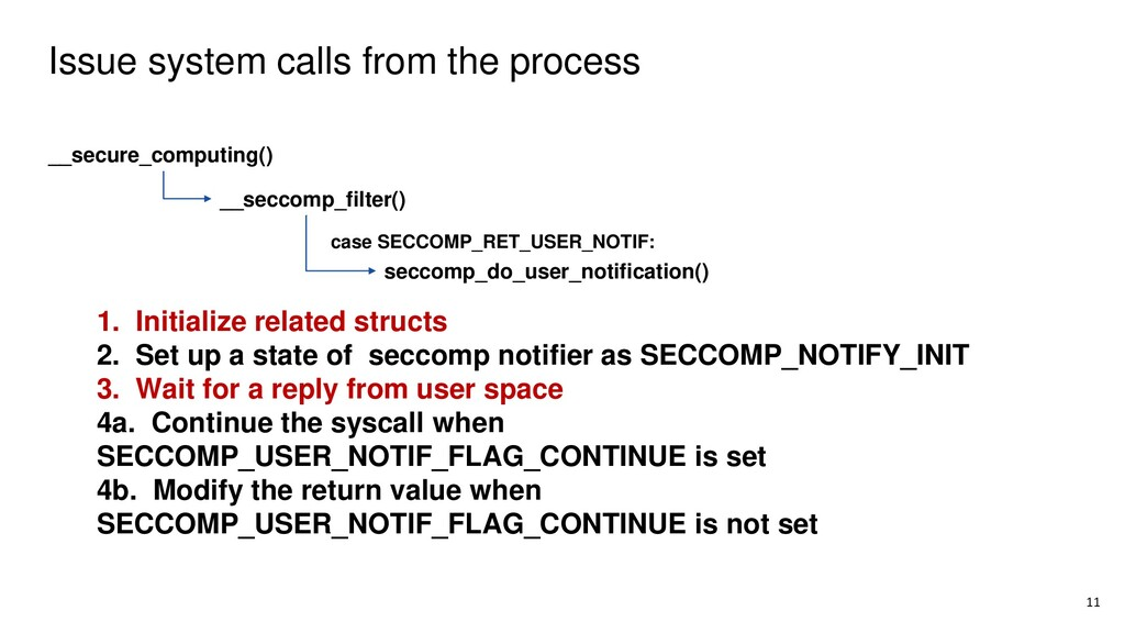 Issue system calls from the process 11 __secure...