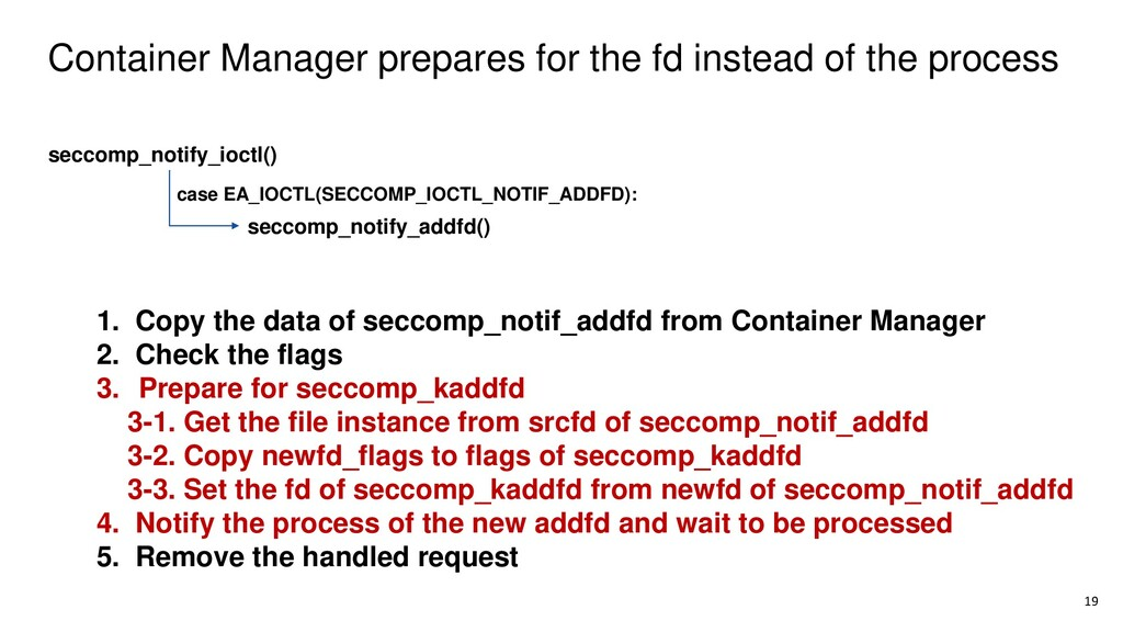 Container Manager prepares for the fd instead o...