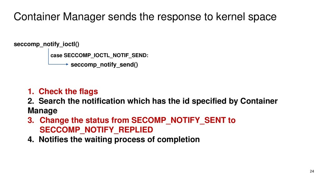Container Manager sends the response to kernel ...