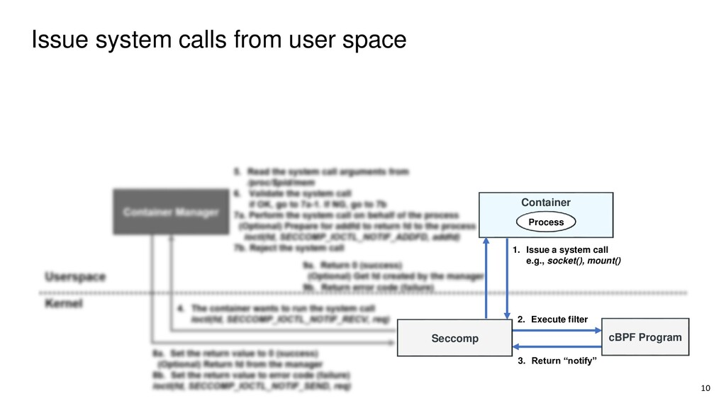 Issue system calls from user space 10 1. Issue ...