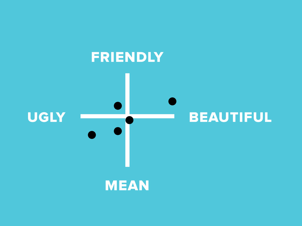 FRIENDLY MEAN BEAUTIFUL UGLY