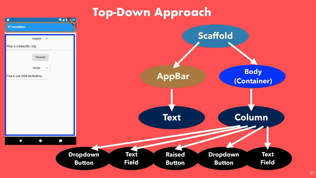 Text Column Dropdown Button Text Field Raised B...