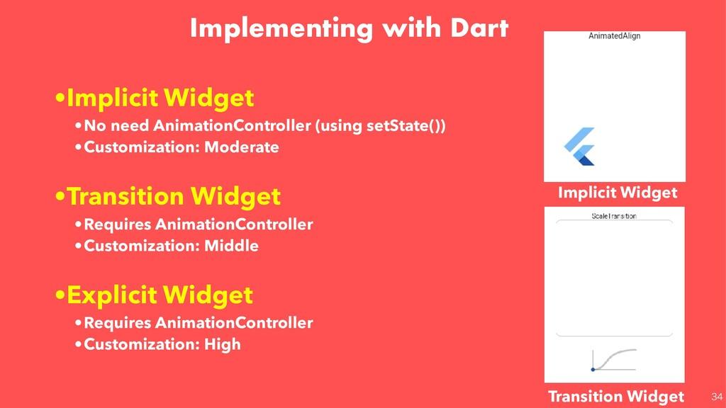 Implementing with Dart  •Implicit Widget •No ...