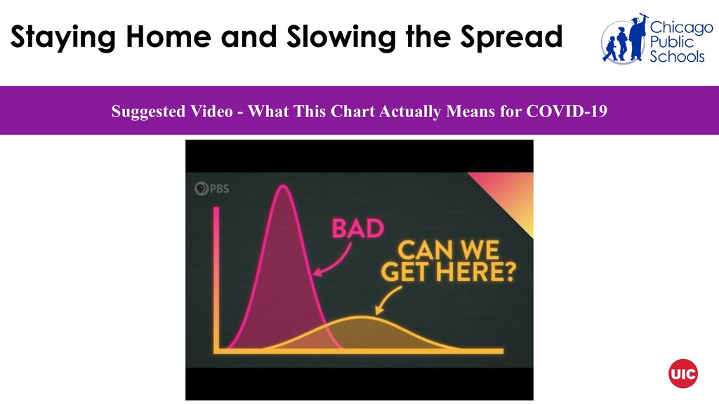 Suggested Video - What This Chart Actually Mean...