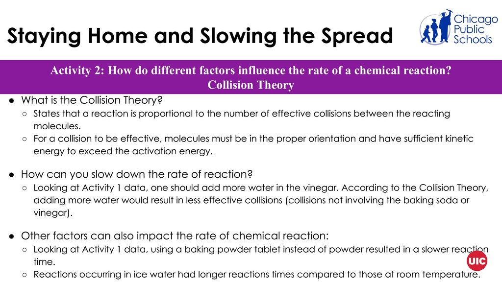 Activity 2: How do different factors influence ...