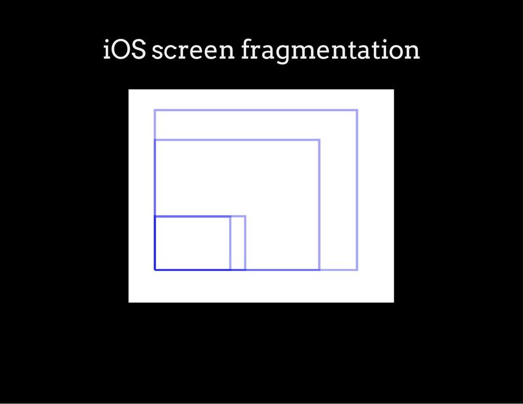 iOS screen fragmentation