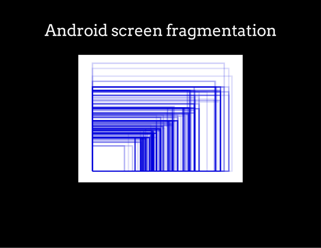 Android screen fragmentation