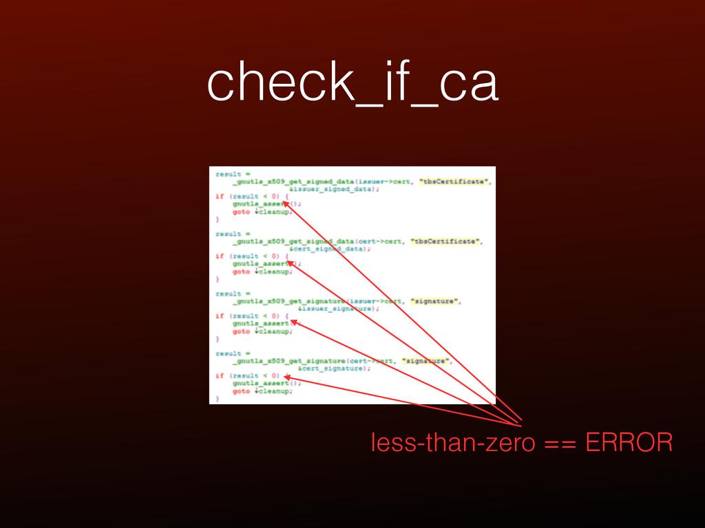 check_if_ca less-than-zero == ERROR
