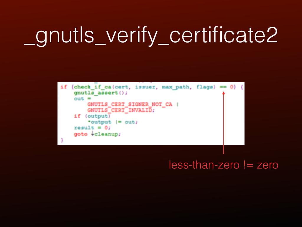 _gnutls_verify_certificate2 less-than-zero != ze...