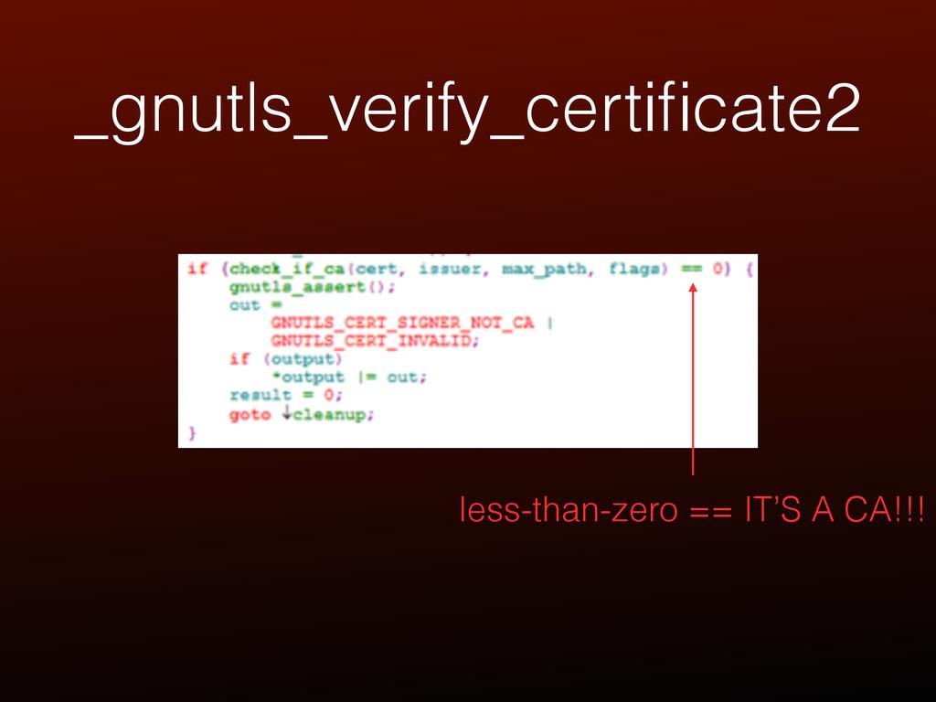 _gnutls_verify_certificate2 less-than-zero == IT...