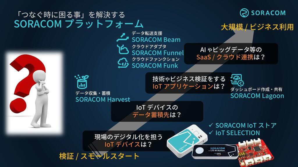 「つなぐ時に困る事」を解決する SORACOM プラットフォーム IoT デバイスの データ蓄...