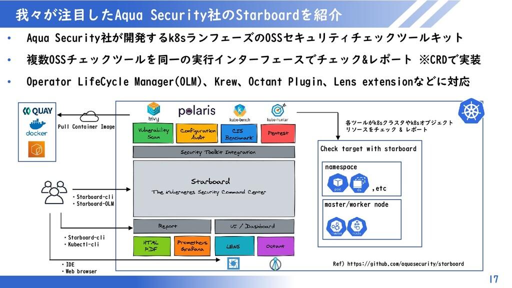 マスター タイトルの書式設定 我々が注目したAqua Security社のStarboardを...