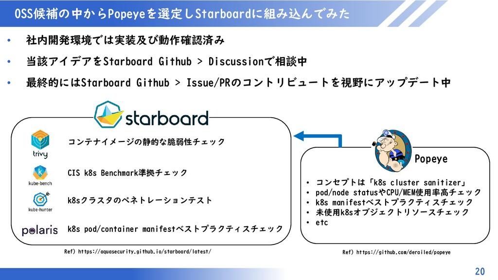 マスター タイトルの書式設定 OSS候補の中からPopeyeを選定しStarboardに組み込...
