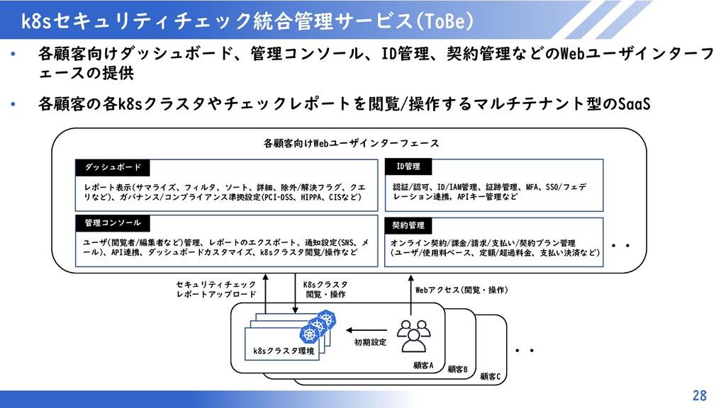 マスター タイトルの書式設定 k8sセキュリティチェック統合管理サービス(ToBe) セキュリ...