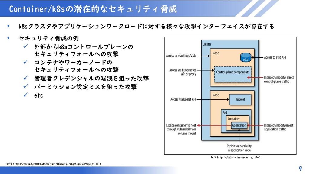 マスター タイトルの書式設定 Container/k8sの潜在的なセキュリティ脅威 • k8s...
