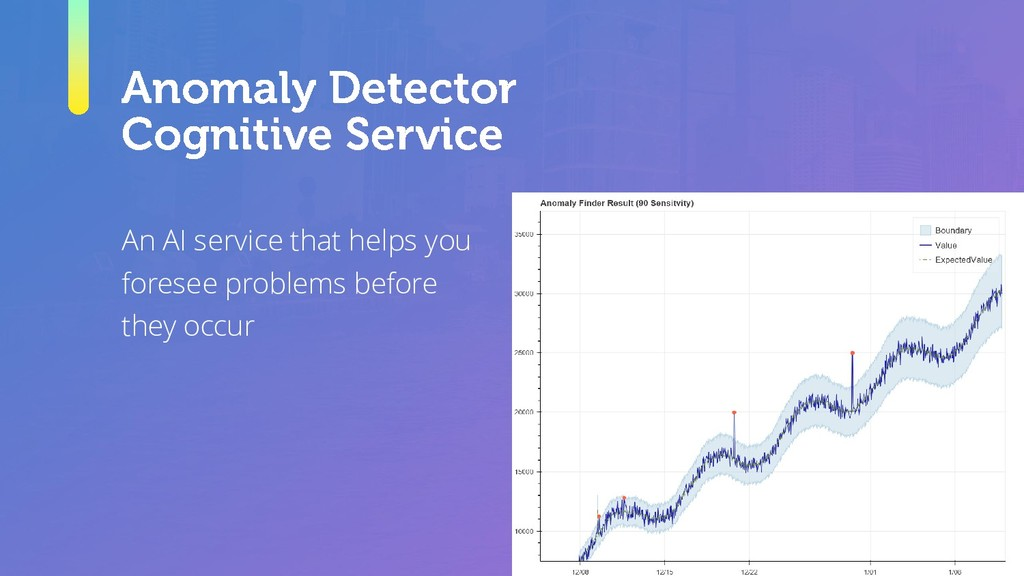 An AI service that helps you foresee problems b...