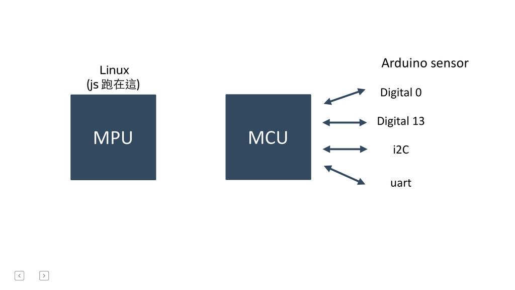 MPU MCU Linux (js 跑在這) Digital 0 Digital ...