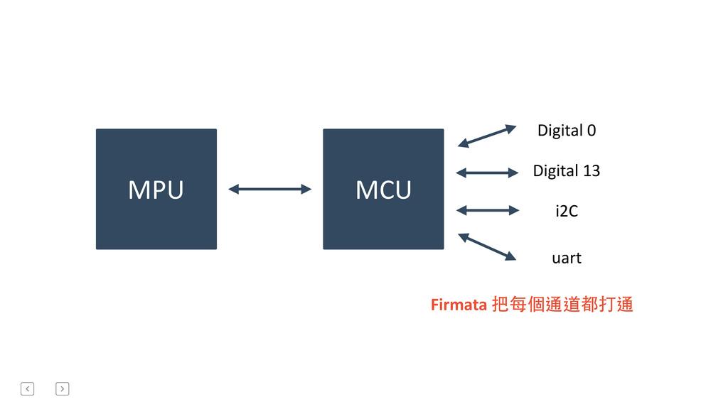 MPU MCU Firmata 把每個通道都打通 Digital 0 Digita...
