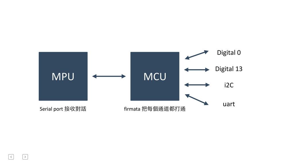 MPU MCU Serial port 接收對話 firmata 把每個通道...