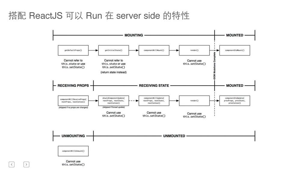 搭配 ReactJS 可以 Run 在 server side 的特性